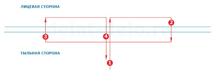 Схема как прошить документы в 3 дырки