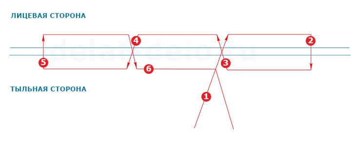 Схема - как прошить документы в 4 дырки