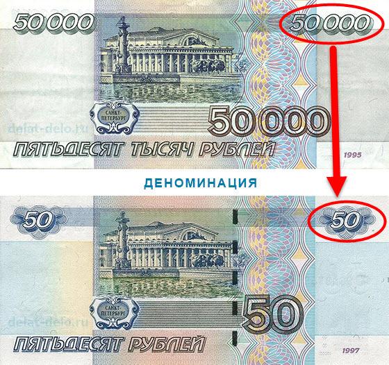 Когда произошла деноминация рубля в России, сколько нулей убрали