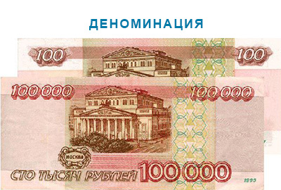 Деноминация рубля в России в 1998 году: сколько нулей убрали