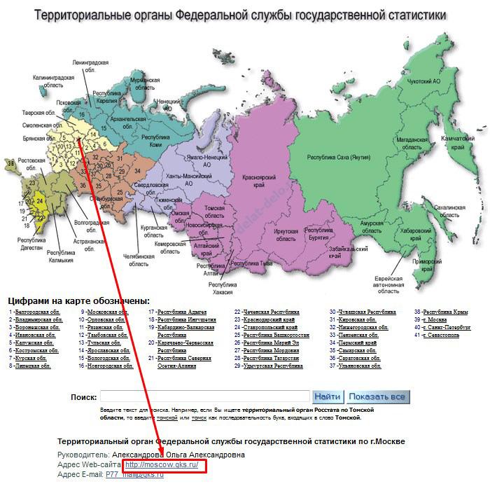 Изображение - Как получить коды статистики rosstat_202