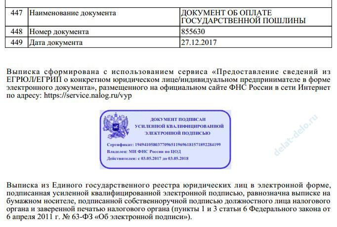 документ подписан электронной подписью