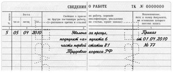 увольнение за прогул запись в трудовой книжке образец